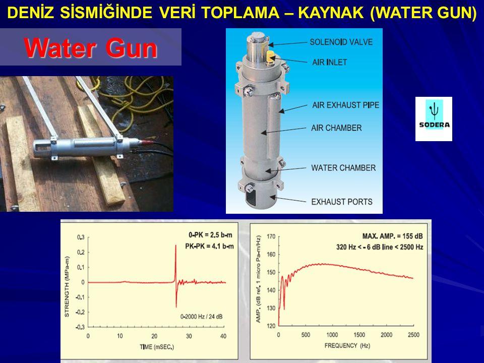 DENİZ SİSMİĞİNDE VERİ TOPLAMA – KAYNAK (WATER GUN) Water Gun