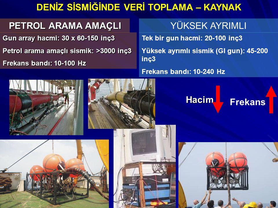 DENİZ SİSMİĞİNDE VERİ TOPLAMA – KAYNAK Gun array hacmi: 30 x 60-150 inç3 Petrol arama amaçlı sismik: >3000 inç3 Frekans bandı: 10-100 Hz Tek bir gun h