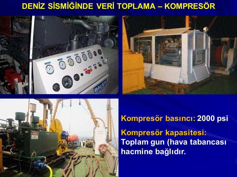 DENİZ SİSMİĞİNDE VERİ TOPLAMA – KOMPRESÖR Kompresör basıncı: 2000 psi Kompresörapasitesi: Kompresör kapasitesi: Toplam gun (hava tabancası hacmine bağ