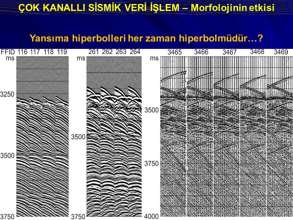 ÇOK KANALLI SİSMİK VERİ İŞLEM – Morfolojinin etkisi Yansıma hiperbolleri her zaman hiperbolmüdür…?