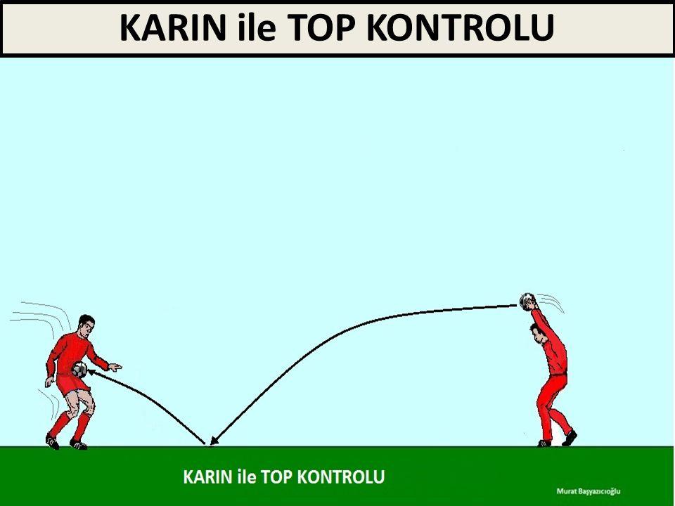 KARIN ile TOP KONTROLU