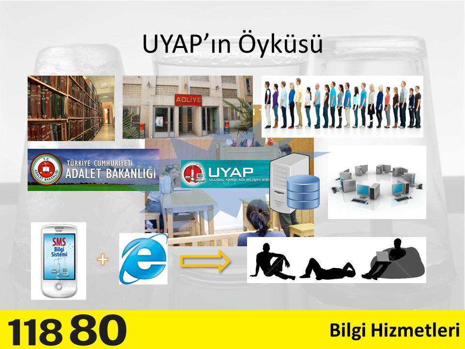UYAP'ın li Öyküsü Bilgi Hizmetleri 4060 MERNIS 7/24