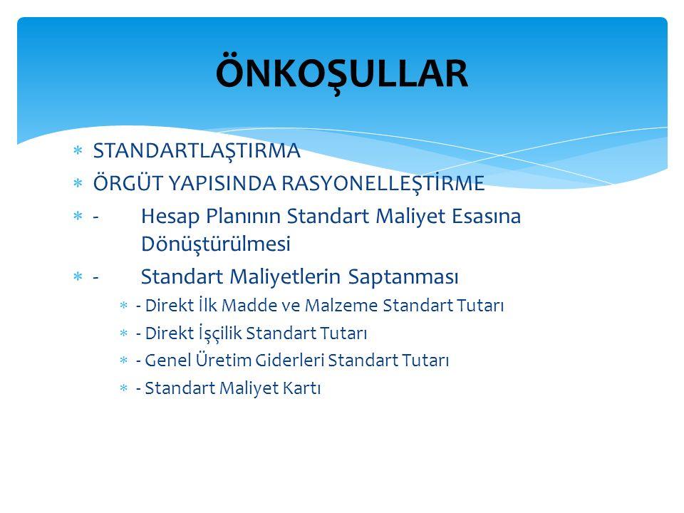  STANDARTLAŞTIRMA  ÖRGÜT YAPISINDA RASYONELLEŞTİRME  -Hesap Planının Standart Maliyet Esasına Dönüştürülmesi  -Standart Maliyetlerin Saptanması  - Direkt İlk Madde ve Malzeme Standart Tutarı  - Direkt İşçilik Standart Tutarı  - Genel Üretim Giderleri Standart Tutarı  - Standart Maliyet Kartı ÖNKOŞULLAR