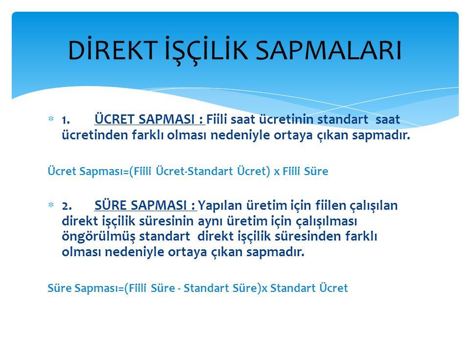  1.ÜCRET SAPMASI : Fiili saat ücretinin standart saat ücretinden farklı olması nedeniyle ortaya çıkan sapmadır.