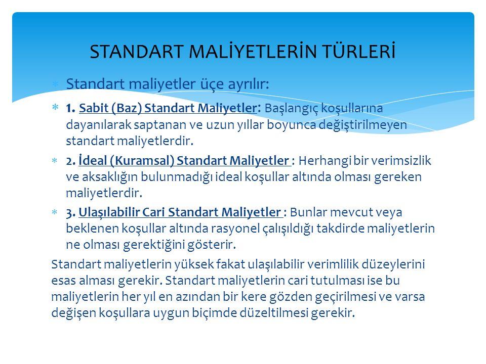  Standart maliyetler üçe ayrılır:  1. Sabit (Baz) Standart Maliyetler : Başlangıç koşullarına dayanılarak saptanan ve uzun yıllar boyunca değiştiril