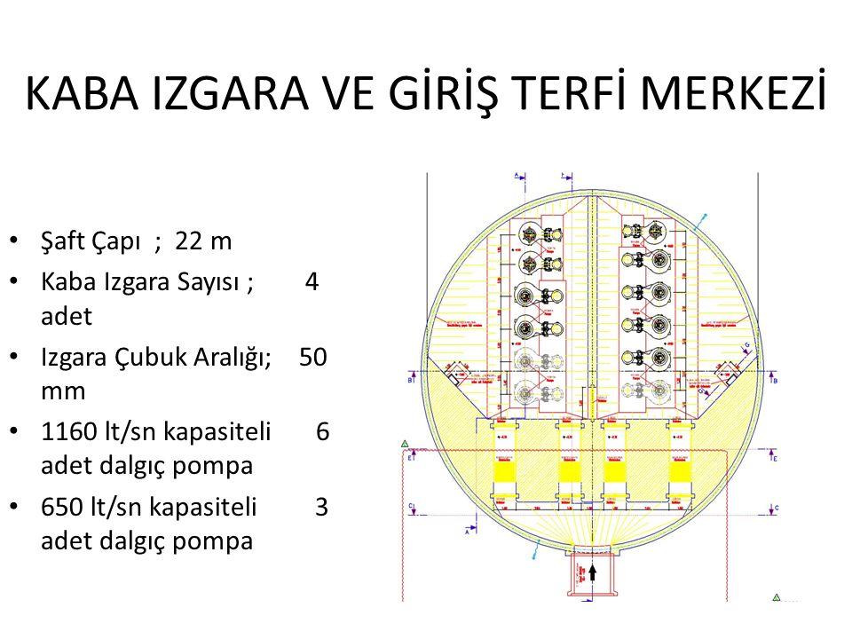 KABA IZGARA VE GİRİŞ TERFİ MERKEZİ Şaft Çapı ; 22 m Kaba Izgara Sayısı ; 4 adet Izgara Çubuk Aralığı; 50 mm 1160 lt/sn kapasiteli 6 adet dalgıç pompa 650 lt/sn kapasiteli 3 adet dalgıç pompa