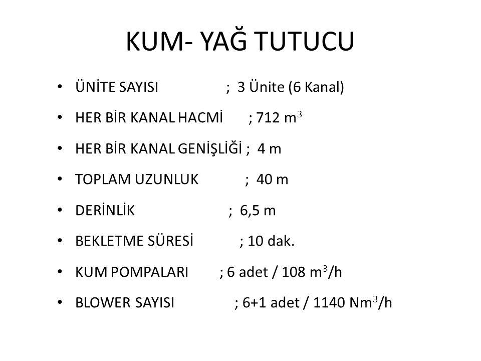 KUM- YAĞ TUTUCU ÜNİTE SAYISI ; 3 Ünite (6 Kanal) HER BİR KANAL HACMİ ; 712 m 3 HER BİR KANAL GENİŞLİĞİ ; 4 m TOPLAM UZUNLUK ; 40 m DERİNLİK ; 6,5 m BEKLETME SÜRESİ ; 10 dak.