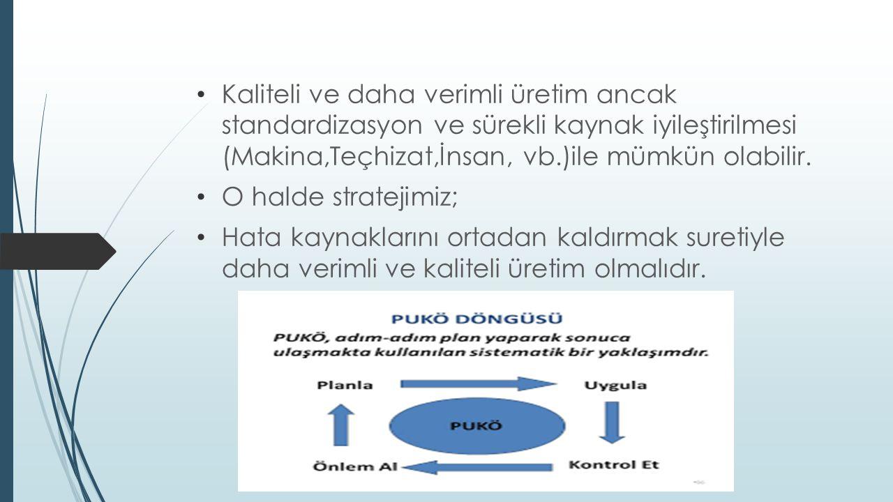 Kaliteli ve daha verimli üretim ancak standardizasyon ve sürekli kaynak iyileştirilmesi (Makina,Teçhizat,İnsan, vb.)ile mümkün olabilir.