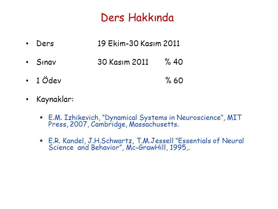 Ders Hakkında Ders 19 Ekim-30 Kasım 2011 Sınav 30 Kasım 2011 % 40 1 Ödev % 60 Kaynaklar:  E.M.