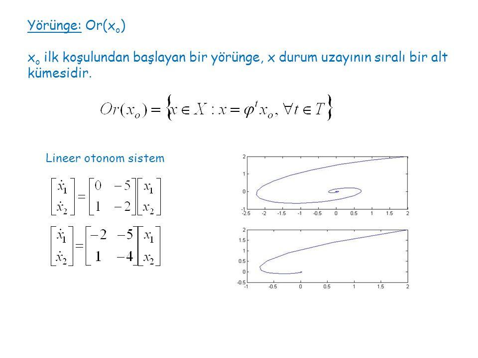 Yörünge: Or(x o ) x o ilk koşulundan başlayan bir yörünge, x durum uzayının sıralı bir alt kümesidir.