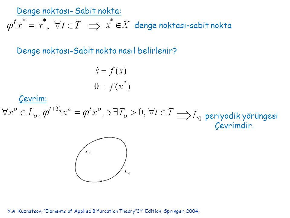 Denge noktası- Sabit nokta: denge noktası-sabit nokta Denge noktası-Sabit nokta nasıl belirlenir.