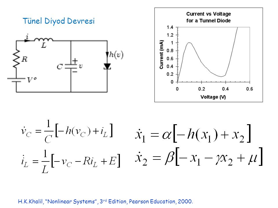 Tünel Diyod Devresi H.K.Khalil, Nonlinear Systems , 3 rd Edition, Pearson Education, 2000.