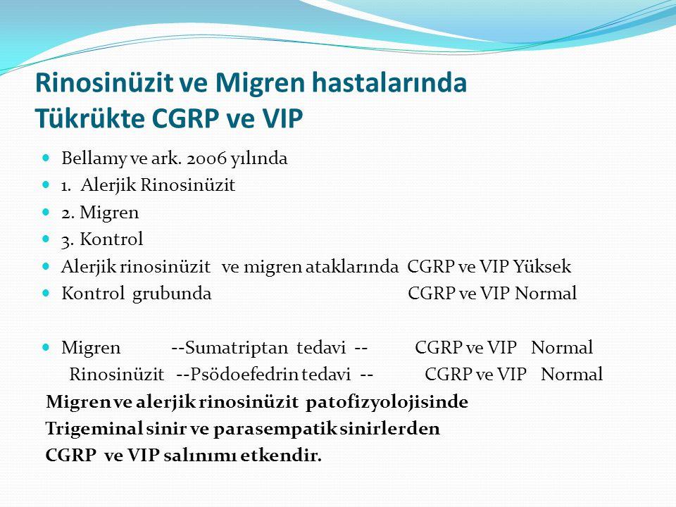 Rinosinüzit ve Migren hastalarında Tükrükte CGRP ve VIP Bellamy ve ark. 2006 yılında 1. Alerjik Rinosinüzit 2. Migren 3. Kontrol Alerjik rinosinüzit v