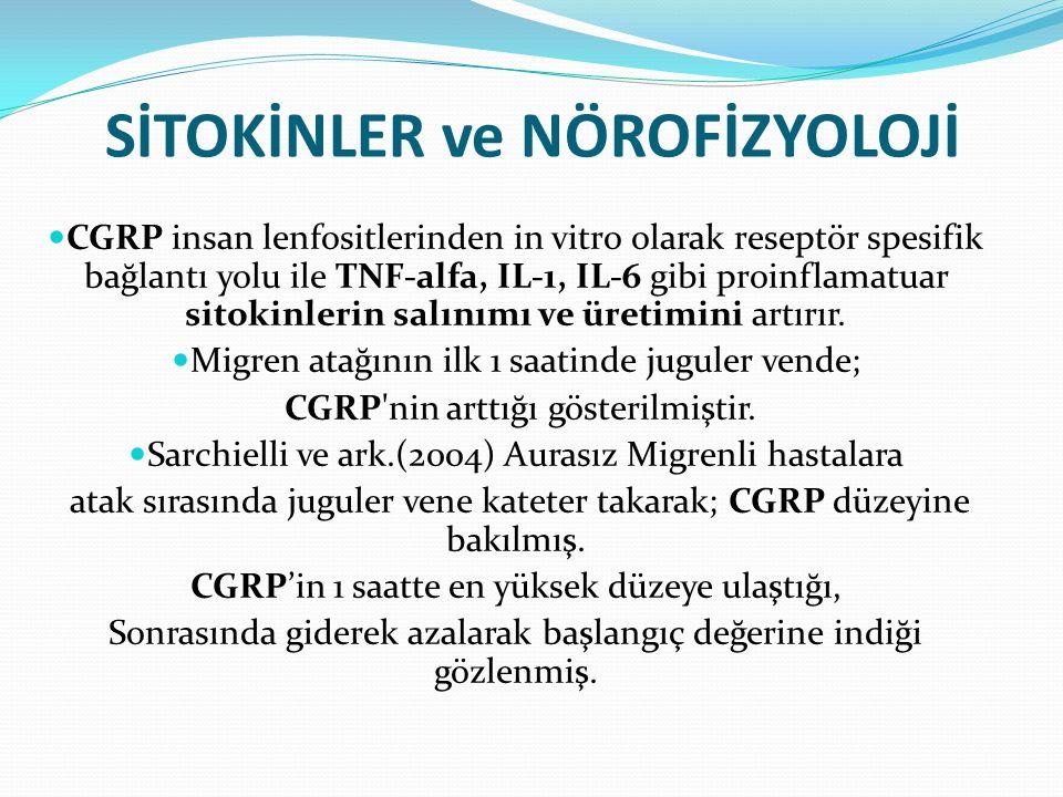 SİTOKİNLER ve NÖROFİZYOLOJİ CGRP insan lenfositlerinden in vitro olarak reseptör spesifik bağlantı yolu ile TNF-alfa, IL-1, IL-6 gibi proinflamatuar s