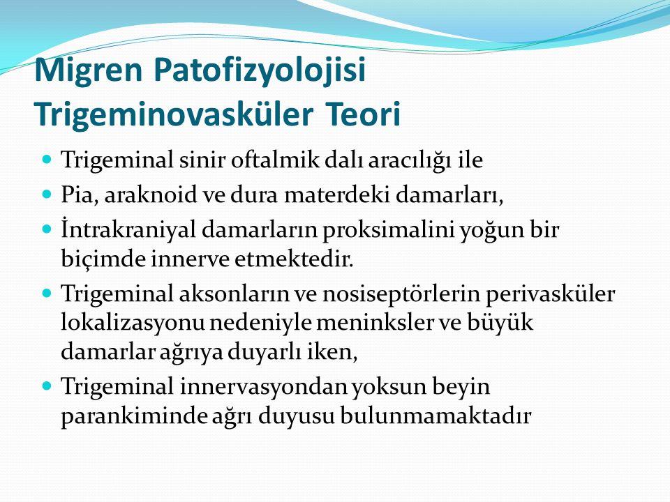 Migren Patofizyolojisi Trigeminovasküler Teori Trigeminal sinir oftalmik dalı aracılığı ile Pia, araknoid ve dura materdeki damarları, İntrakraniyal d