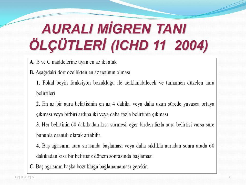 AURALI MİGREN TANI ÖLÇÜTLERİ (ICHD 11 2004) 01/05/126