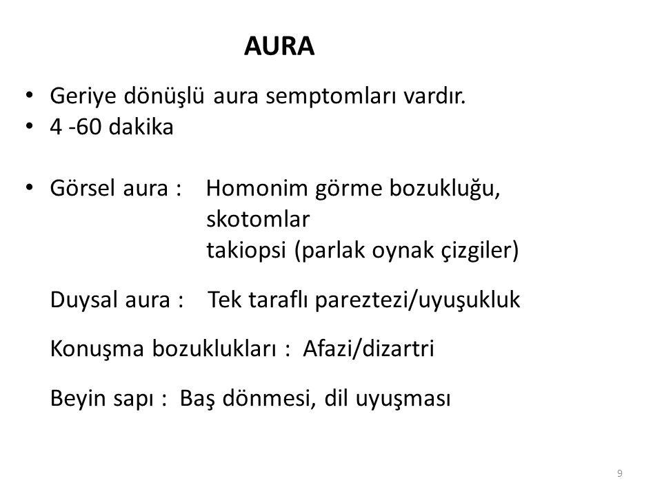 AURA Geriye dönüşlü aura semptomları vardır. 4 -60 dakika Görsel aura : Homonim görme bozukluğu, skotomlar takiopsi (parlak oynak çizgiler) Duysal aur
