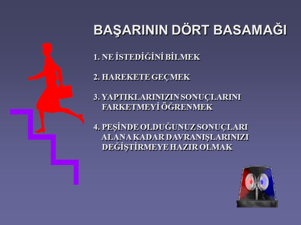 BAŞARININ DÖRT BASAMAĞI 1. NE İSTEDİĞİNİ BİLMEK 2.