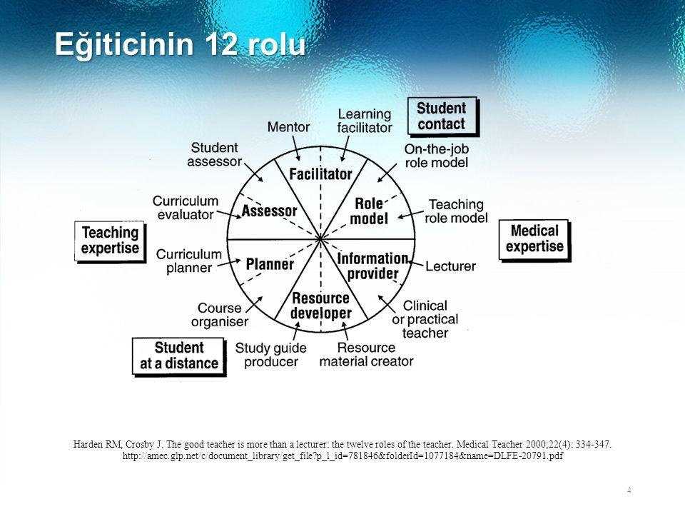 Eğiticinin 12 rolu 4 Harden RM, Crosby J.