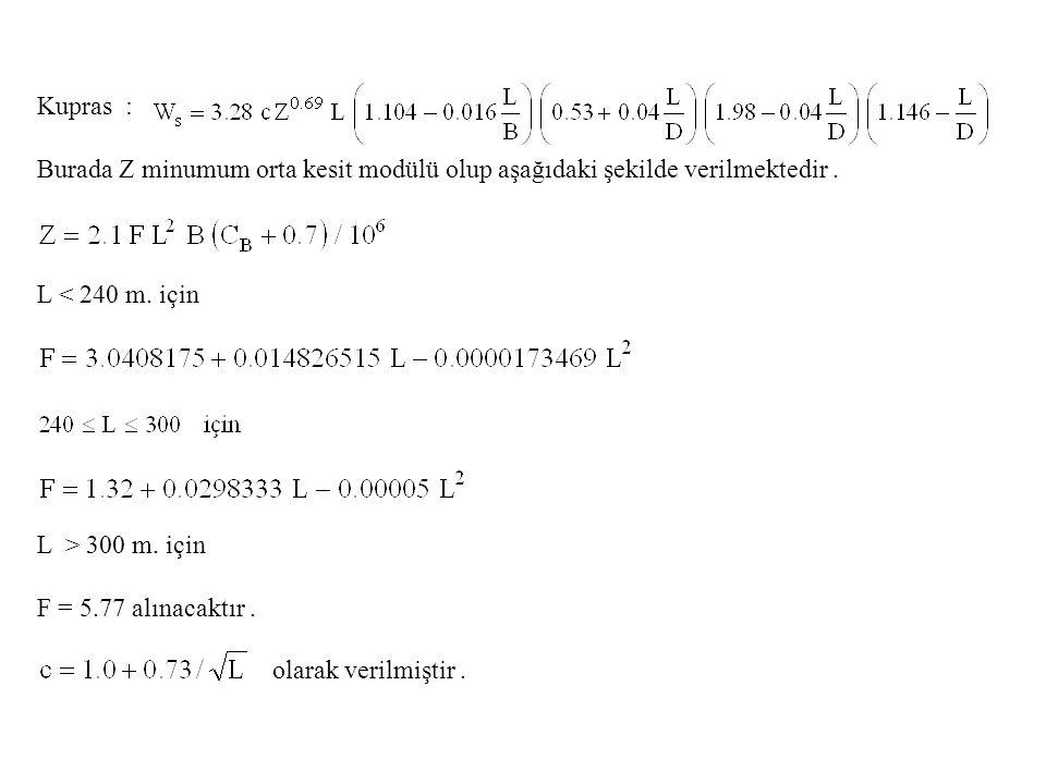Kupras : Burada Z minumum orta kesit modülü olup aşağıdaki şekilde verilmektedir.