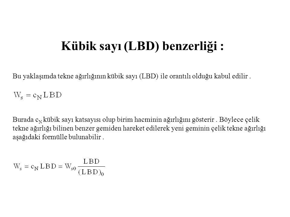 Kübik sayı (LBD) benzerliği : Bu yaklaşımda tekne ağırlığının kübik sayı (LBD) ile orantılı olduğu kabul edilir.