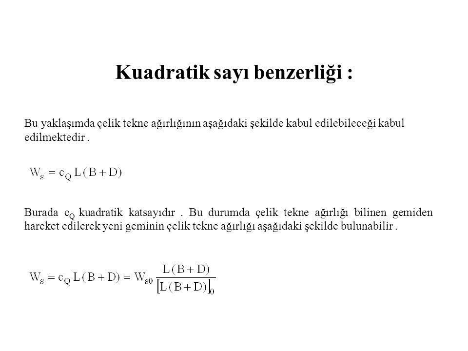 Benford (1967) kübik sayı benzerliği esasına göre aşağıdaki bağıntıyı önerir.