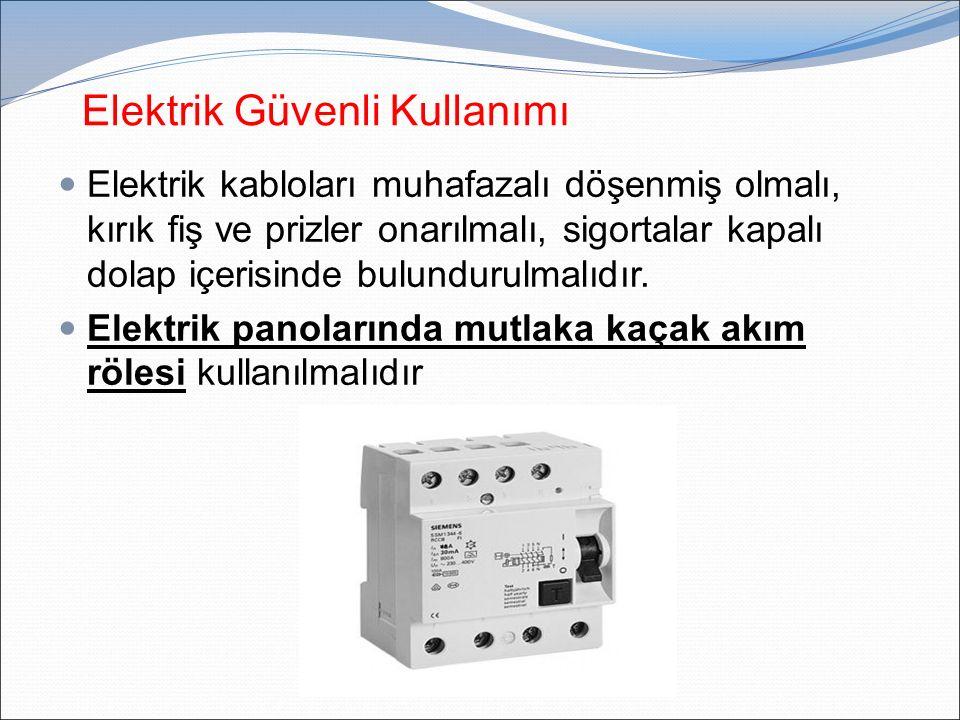 Elektrik panolarının ön kısımlarında geçişi güçleştirecek malzeme bırakılmamalıdır Elektrik Güvenli Kullanımı