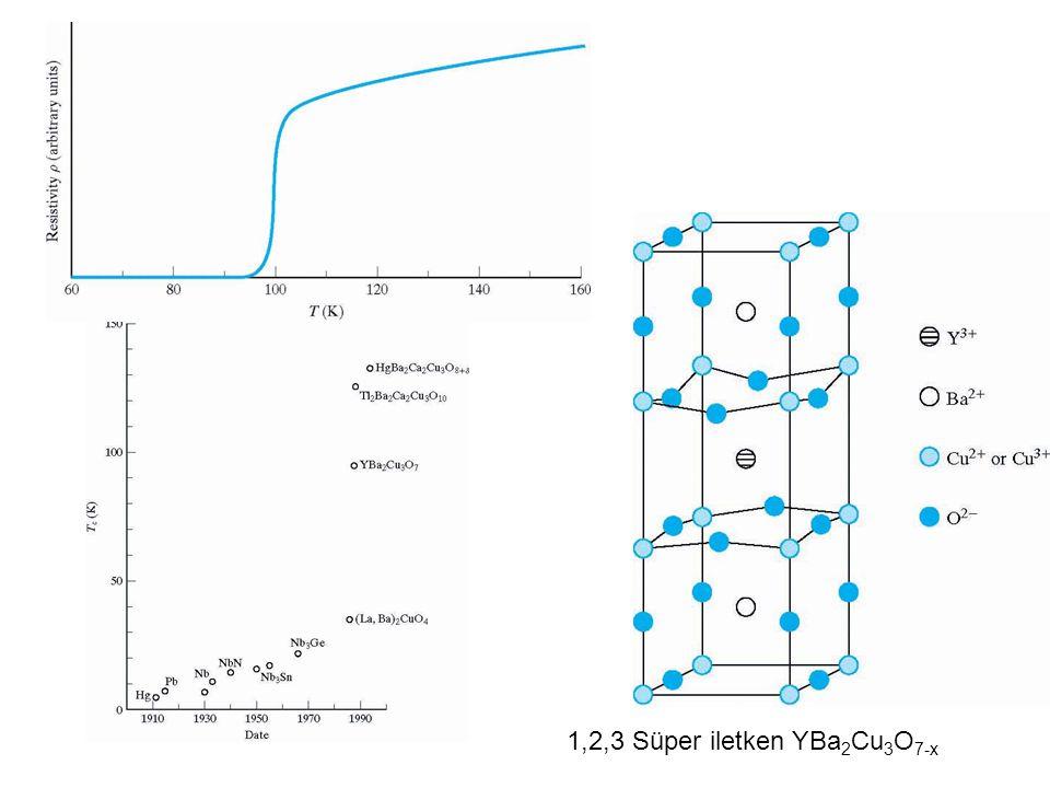 1,2,3 Süper iletken YBa 2 Cu 3 O 7-x