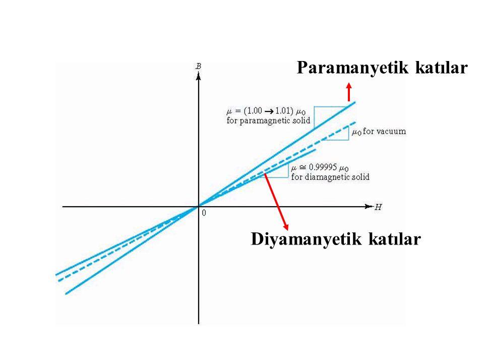 Paramanyetik katılar Diyamanyetik katılar