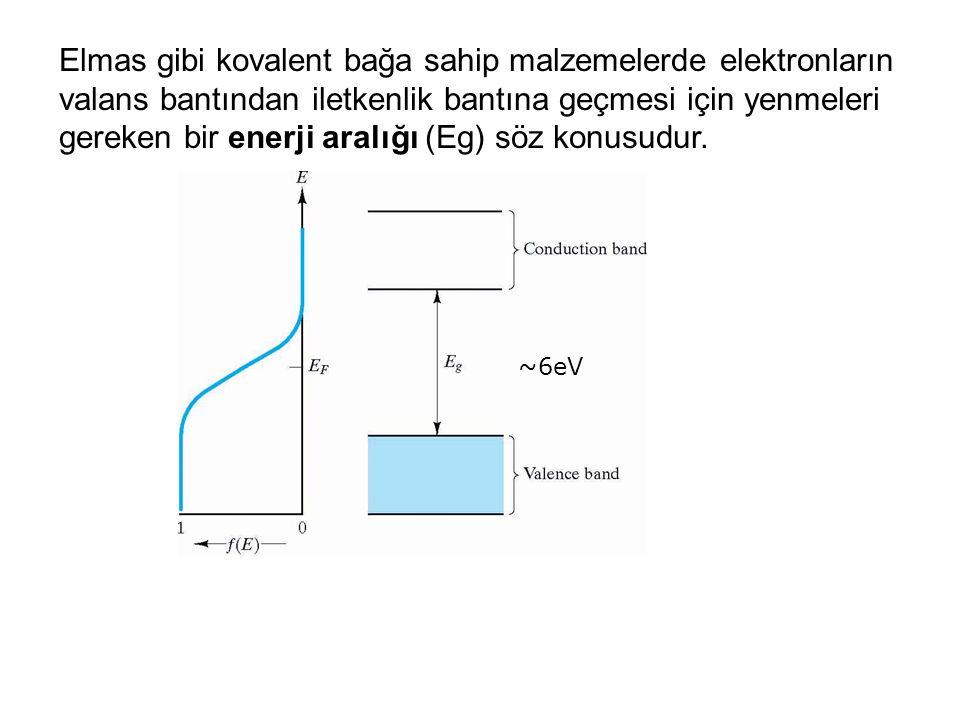 Elmas gibi kovalent bağa sahip malzemelerde elektronların valans bantından iletkenlik bantına geçmesi için yenmeleri gereken bir enerji aralığı (Eg) söz konusudur.