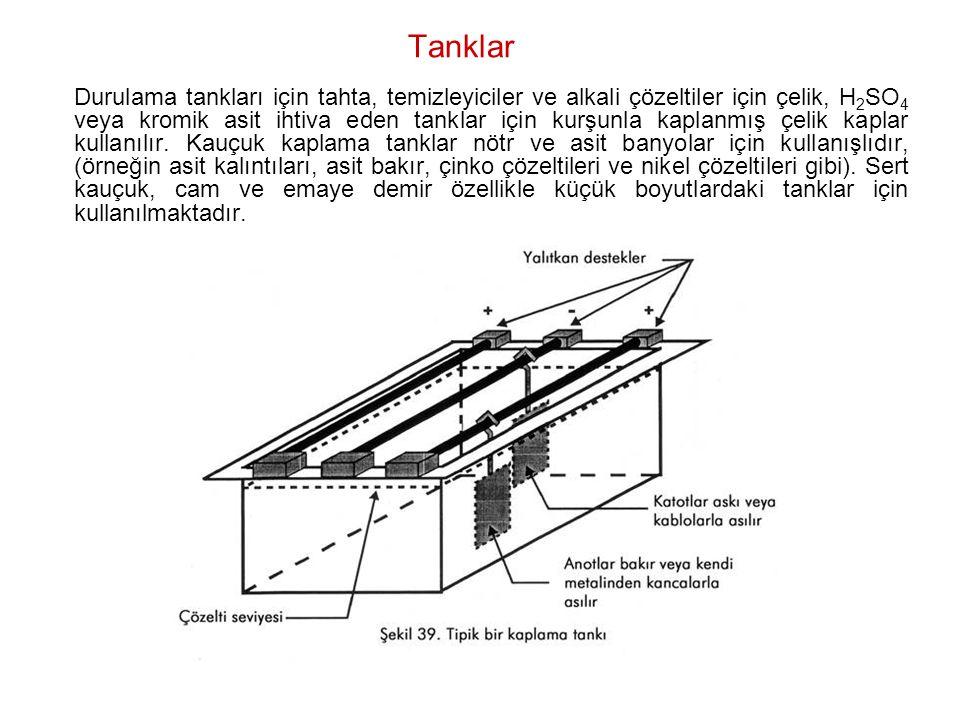 Tanklar Durulama tankları için tahta, temizleyiciler ve alkali çözeltiler için çelik, H 2 SO 4 veya kromik asit ihtiva eden tanklar için kurşunla kaplanmış çelik kaplar kullanılır.