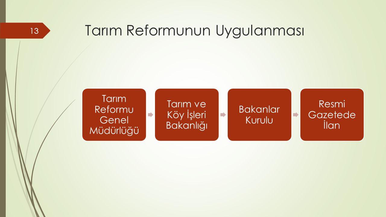 Tarım Reformunun Uygulanması Tarım Reformu Genel Müdürlüğü Tarım ve Köy İşleri Bakanlığı Bakanlar Kurulu Resmi Gazetede İlan 13