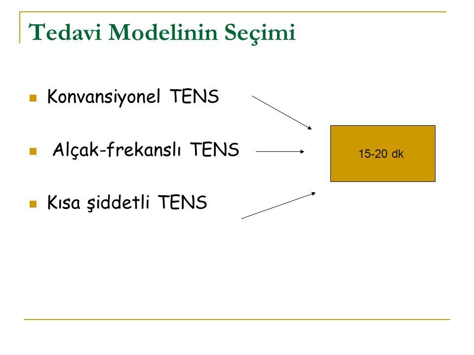 Tedavi Modelinin Seçimi Konvansiyonel TENS Alçak-frekanslı TENS Kısa şiddetli TENS 15-20 dk
