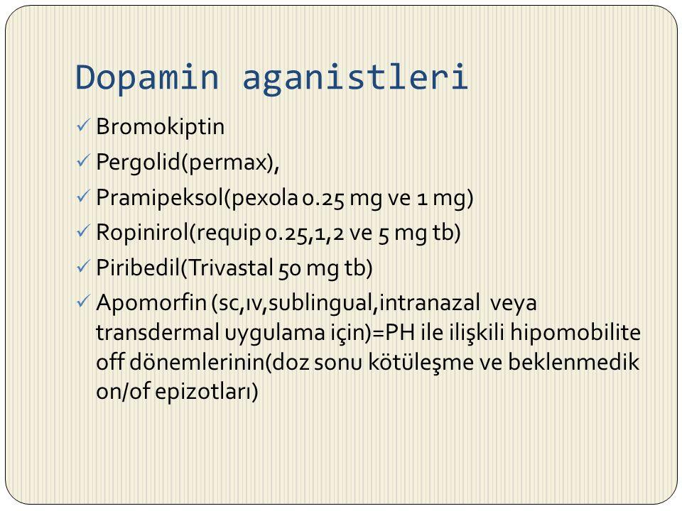 Dopamin aganistleri Bromokiptin Pergolid(permax), Pramipeksol(pexola 0.25 mg ve 1 mg) Ropinirol(requip 0.25,1,2 ve 5 mg tb) Piribedil(Trivastal 50 mg