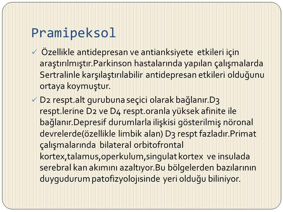 Pramipeksol Özellikle antidepresan ve antianksiyete etkileri için araştırılmıştır.Parkinson hastalarında yapılan çalışmalarda Sertralinle karşılaştırı