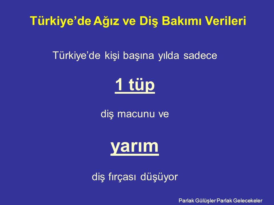 Türkiye'de Ağız ve Diş Bakımı Verileri Türkiye'de kişi başına yılda sadece 1 tüp diş macunu ve yarım diş fırçası düşüyor