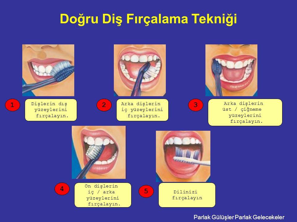 Parlak Gülüşler Parlak Gelecekeler Doğru Diş Fırçalama Tekniği 1 Dişlerin dış yüzeylerini fırçalayın. 2 Arka dişlerin iç yüzeylerini fırçalayın. 3 Ark