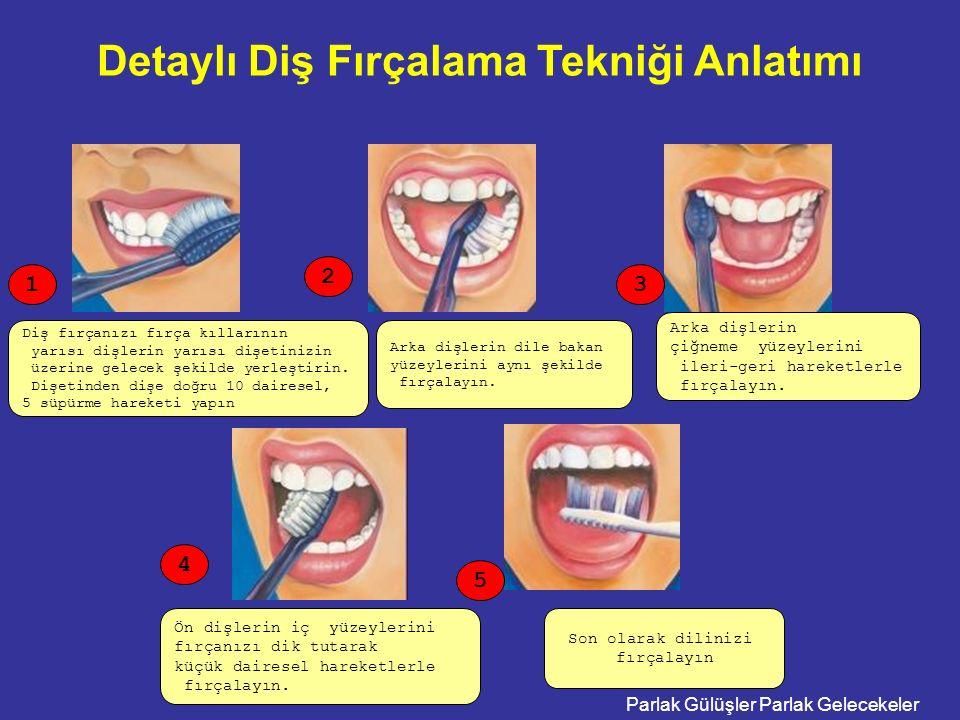 Parlak Gülüşler Parlak Gelecekeler Detaylı Diş Fırçalama Tekniği Anlatımı 1 Diş fırçanızı fırça kıllarının yarısı dişlerin yarısı dişetinizin üzerine gelecek şekilde yerleştirin.