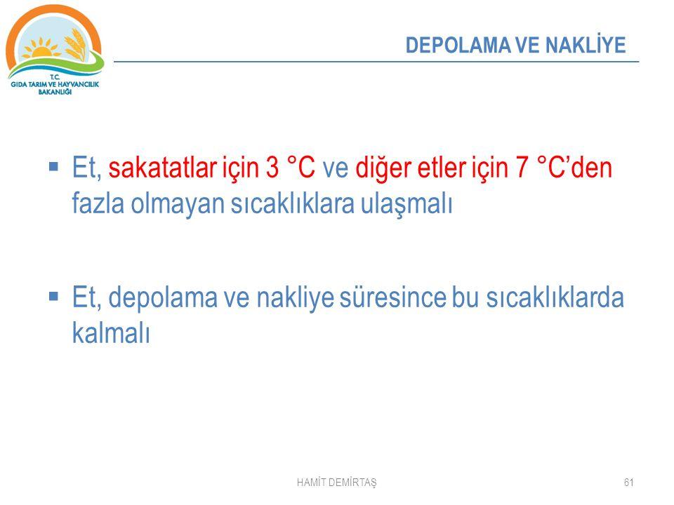 61 DEPOLAMA VE NAKLİYE  Et, sakatatlar için 3 °C ve diğer etler için 7 °C'den fazla olmayan sıcaklıklara ulaşmalı  Et, depolama ve nakliye süresince