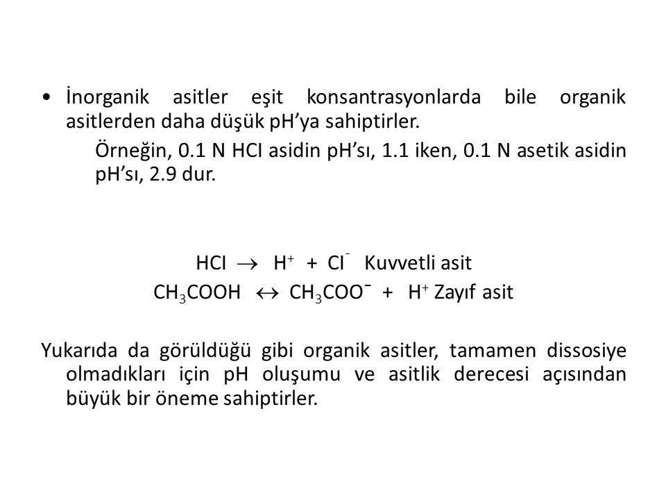 İnorganik asitler eşit konsantrasyonlarda bile organik asitlerden daha düşük pH'ya sahiptirler. Örneğin, 0.1 N HCI asidin pH'sı, 1.1 iken, 0.1 N aseti