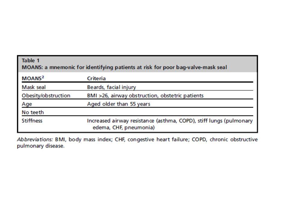 NON-INVAZİV YÖNTEM KOAH, Astım ve KY&Pulm Ödemin acil tedavisinde kullanımı endikedir İmmünsüprese hastalarda entübasyonun risklerinden korunmak amaçlı Hematolojik maligniterler Dispneik 'do not entubate' hastalar NIV entübasyonu azaltarak yoğun bakım mortalite ve morbiditesinide azaltır