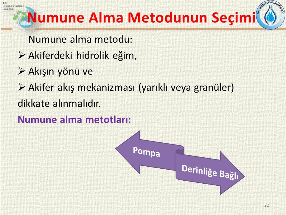 Numune alma metodu:  Akiferdeki hidrolik eğim,  Akışın yönü ve  Akifer akış mekanizması (yarıklı veya granüler) dikkate alınmalıdır.