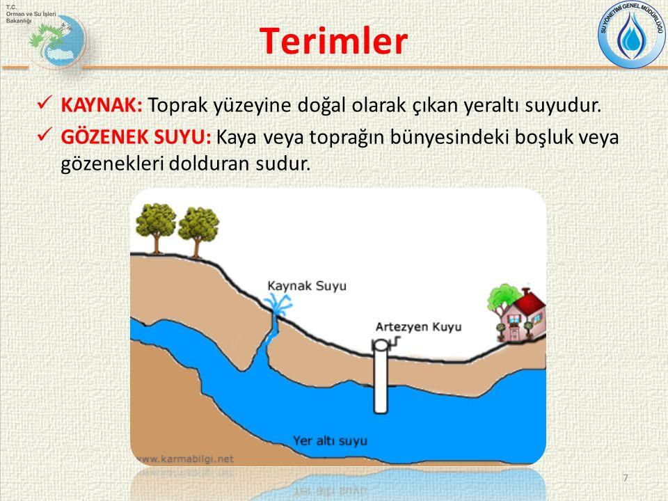 KAYNAK: Toprak yüzeyine doğal olarak çıkan yeraltı suyudur.