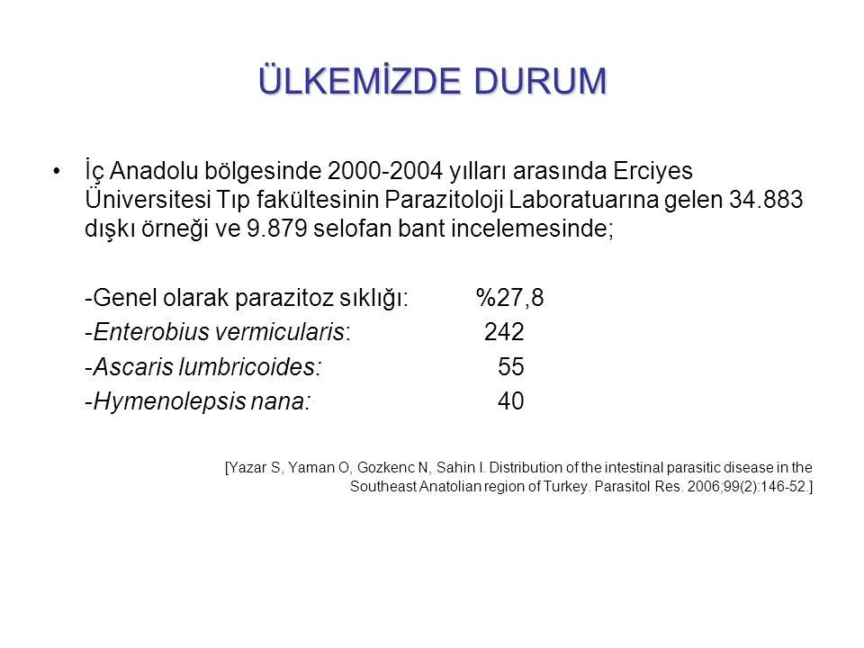 ÜLKEMİZDE DURUM İç Anadolu bölgesinde 2000-2004 yılları arasında Erciyes Üniversitesi Tıp fakültesinin Parazitoloji Laboratuarına gelen 34.883 dışkı örneği ve 9.879 selofan bant incelemesinde; -Genel olarak parazitoz sıklığı: %27,8 -Enterobius vermicularis: 242 -Ascaris lumbricoides: 55 -Hymenolepsis nana: 40 [Yazar S, Yaman O, Gozkenc N, Sahin I.