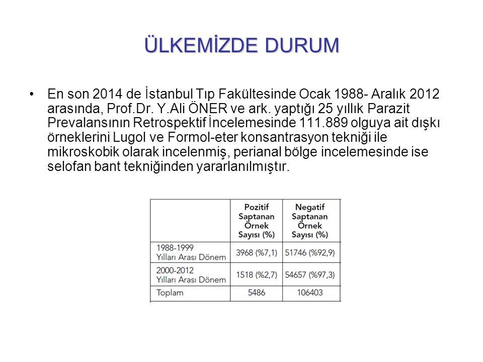 ÜLKEMİZDE DURUM En son 2014 de İstanbul Tıp Fakültesinde Ocak 1988- Aralık 2012 arasında, Prof.Dr.