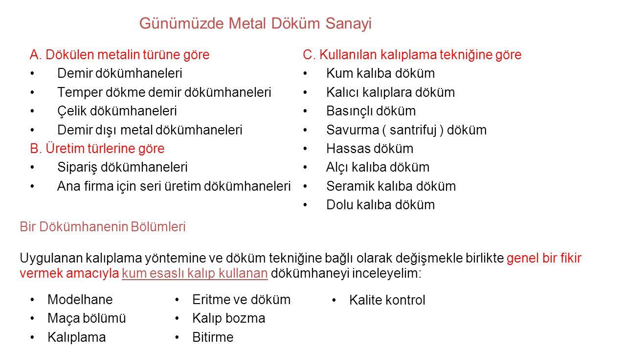 Günümüzde Metal Döküm Sanayi A. Dökülen metalin türüne göre Demir dökümhaneleri Temper dökme demir dökümhaneleri Çelik dökümhaneleri Demir dışı metal