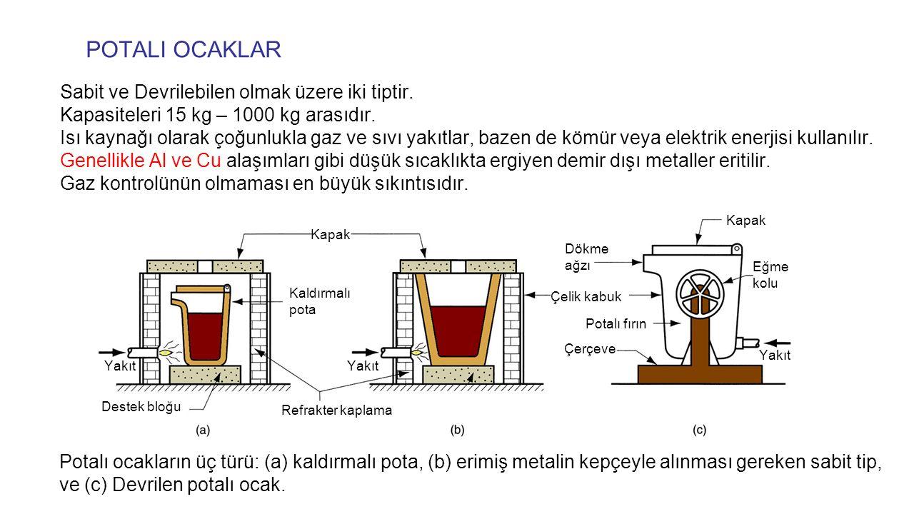 POTALI OCAKLAR Sabit ve Devrilebilen olmak üzere iki tiptir. Kapasiteleri 15 kg – 1000 kg arasıdır. Isı kaynağı olarak çoğunlukla gaz ve sıvı yakıtlar