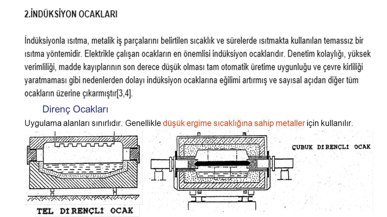 Direnç Ocakları Uygulama alanları sınırlıdır. Genellikle düşük ergime sıcaklığına sahip metaller için kullanılır.