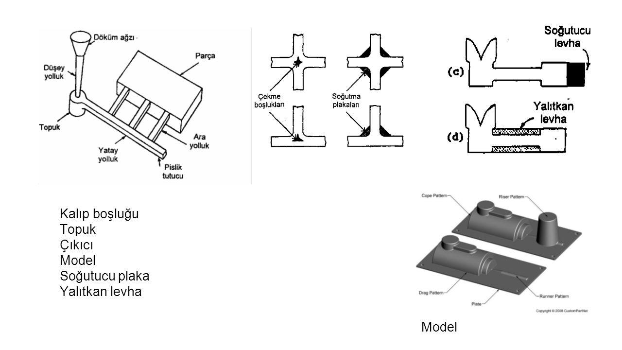 Model Kalıp boşluğu Topuk Çıkıcı Model Soğutucu plaka Yalıtkan levha