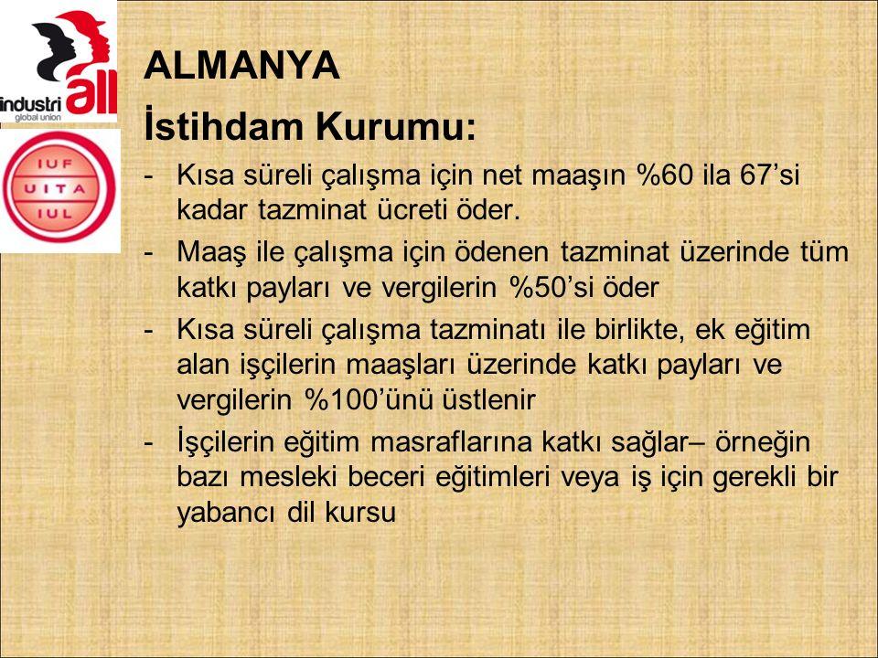 ALMANYA İstihdam Kurumu: -Kısa süreli çalışma için net maaşın %60 ila 67'si kadar tazminat ücreti öder.